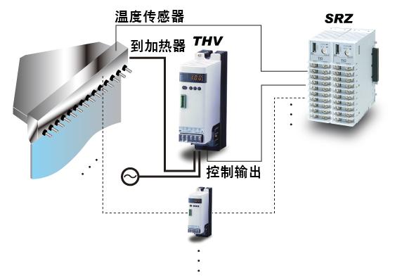 T模的高精度温度控制