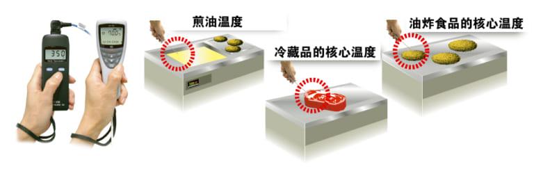 测量食品温度