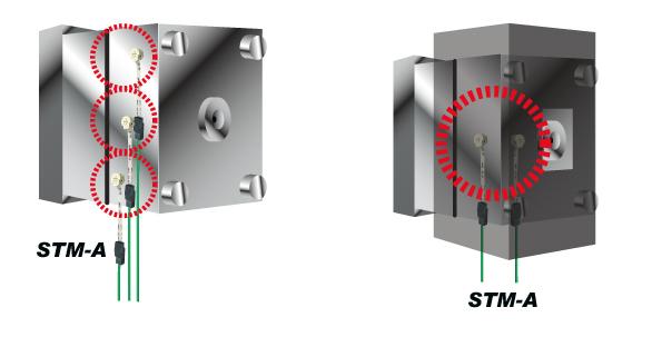 监视模具表面温度(磁石式温度传感器)