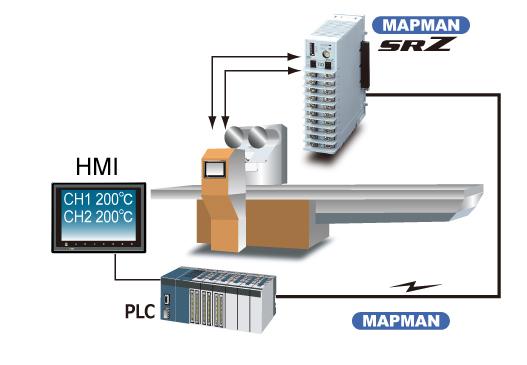 包装机,密封机的温度控制