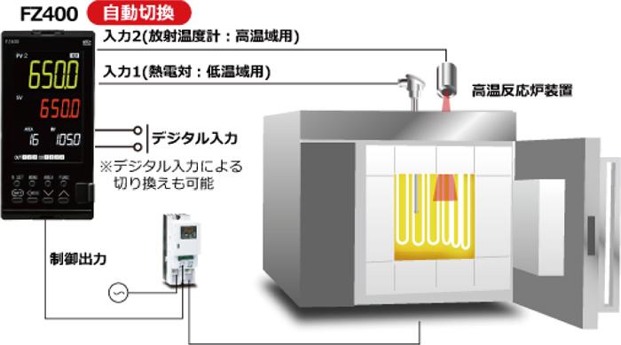 高温焼成炉の2入力切換制御