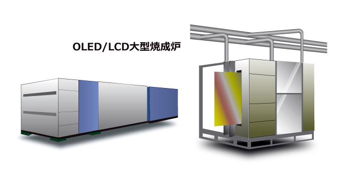 OLED/LCD大型焼成炉の多点温度制御