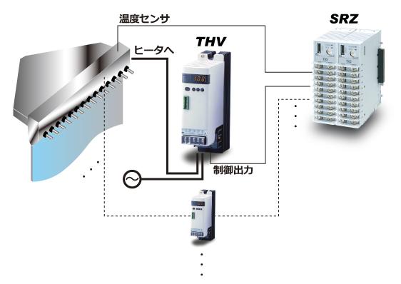 Tダイの高精度温度制御