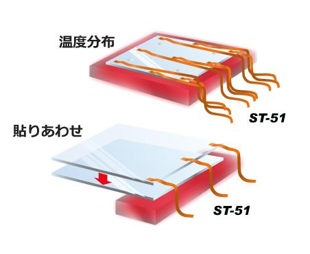 ガラス基板焼成、接着時の温度分布測定