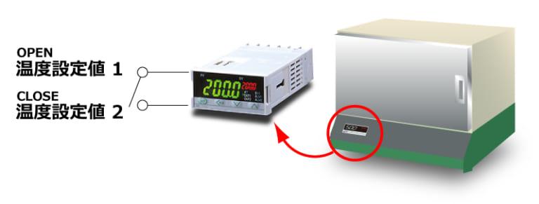 培養器・孵卵器の温度制御